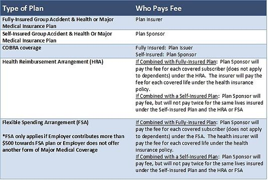 Who is responsible for the fee table